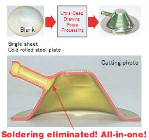 Einzelblatt kaltgewalzten Stahlplatte